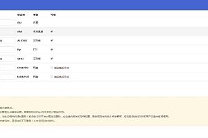 互站卖12000R的最新网盘源码(仿百度网盘)